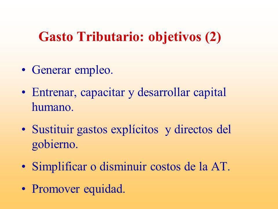 Gasto Tributario: objetivos (2)