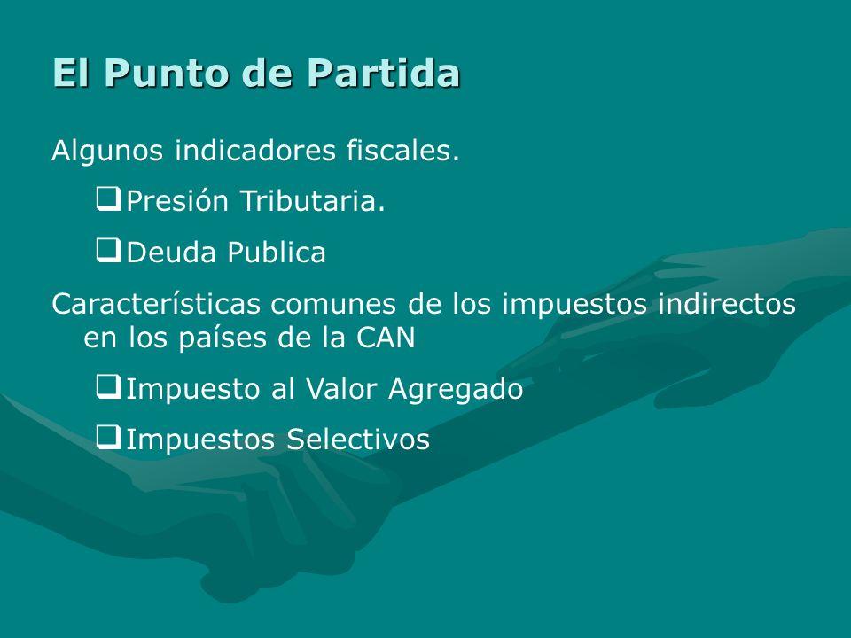 El Punto de Partida Algunos indicadores fiscales. Presión Tributaria.