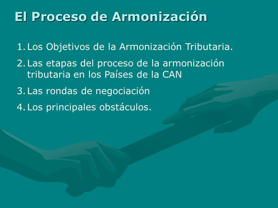 El Proceso de Armonización