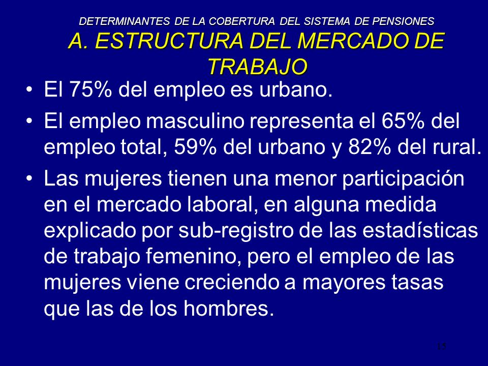 El 75% del empleo es urbano.