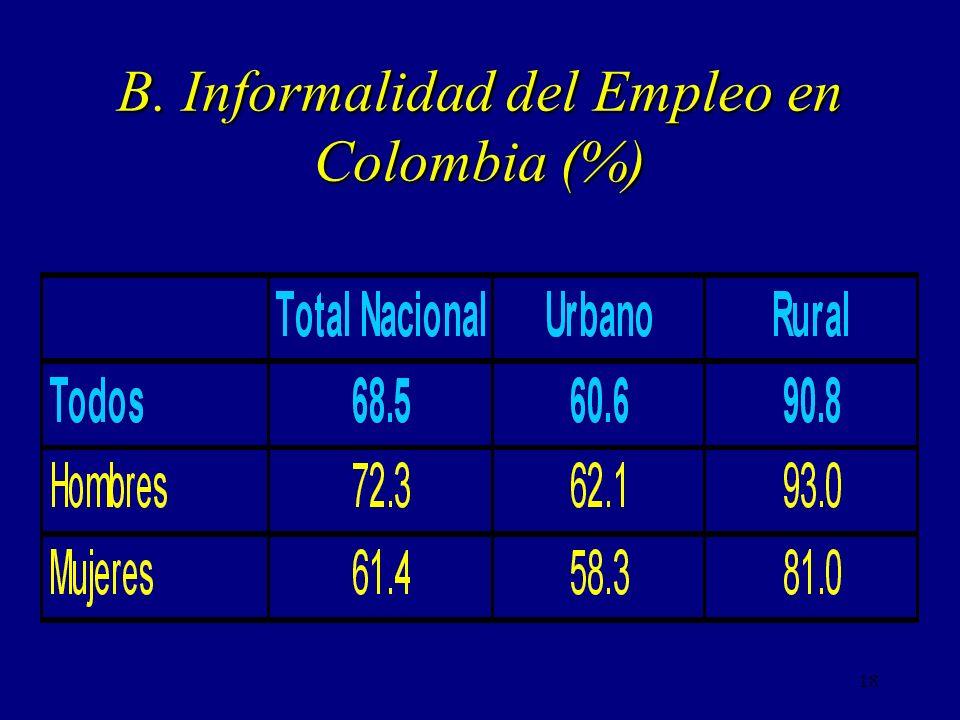 B. Informalidad del Empleo en Colombia (%)