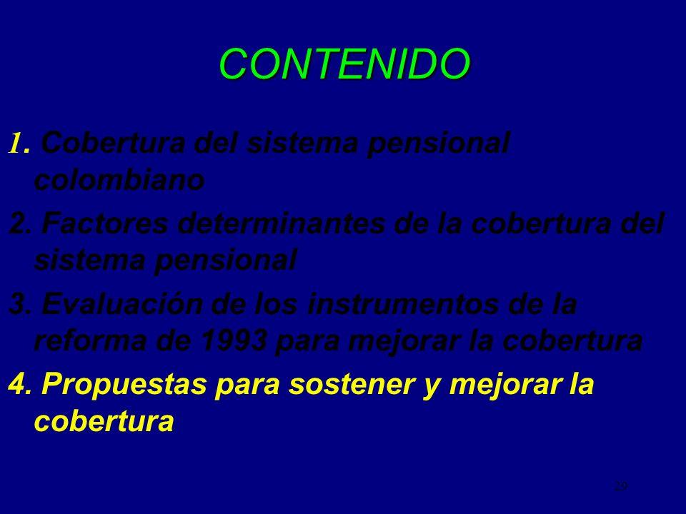 CONTENIDO 1. Cobertura del sistema pensional colombiano