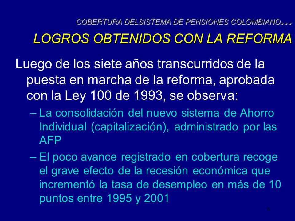 COBERTURA DELSISTEMA DE PENSIONES COLOMBIANO