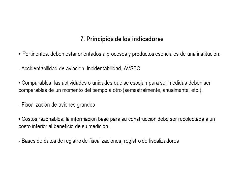 7. Principios de los indicadores