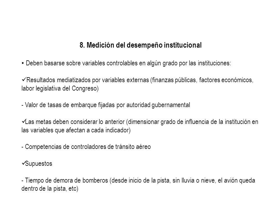 8. Medición del desempeño institucional