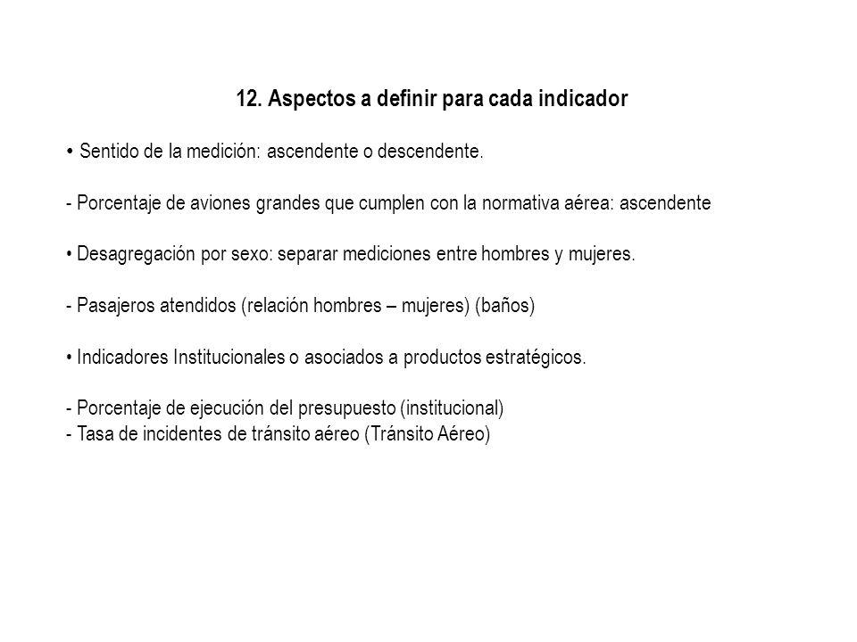 12. Aspectos a definir para cada indicador