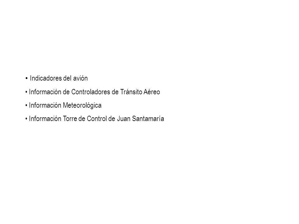 Indicadores del avión Información de Controladores de Tránsito Aéreo.