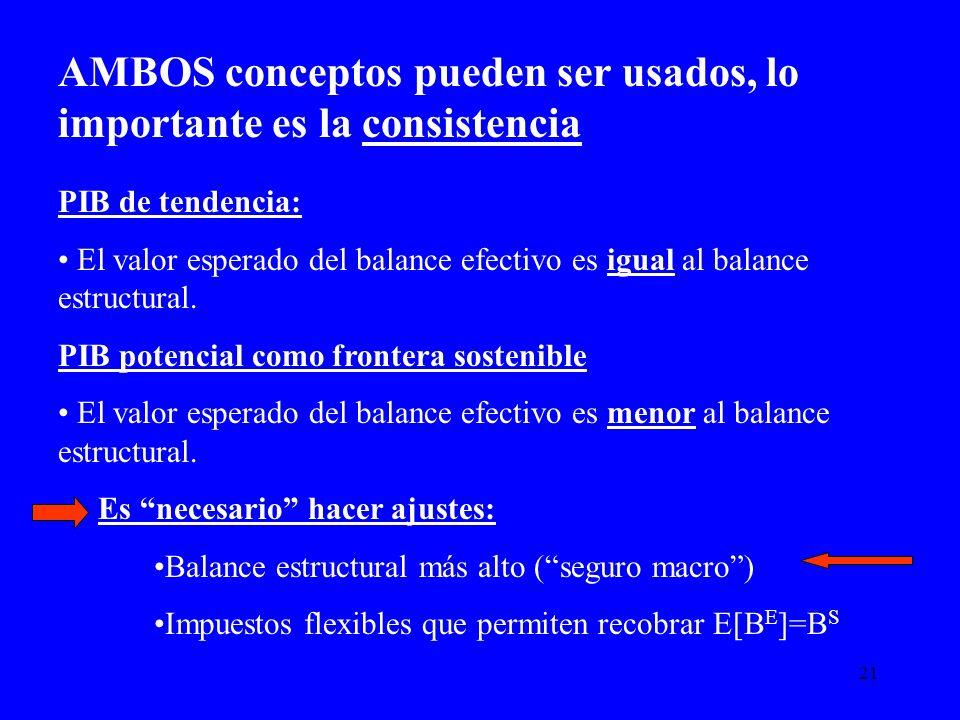 AMBOS conceptos pueden ser usados, lo importante es la consistencia