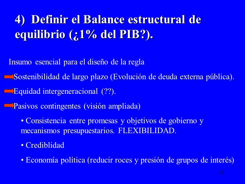 4) Definir el Balance estructural de equilibrio (¿1% del PIB ).