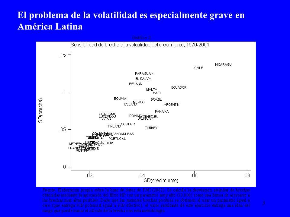 El problema de la volatilidad es especialmente grave en América Latina
