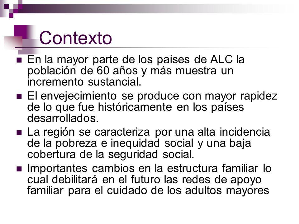 ContextoEn la mayor parte de los países de ALC la población de 60 años y más muestra un incremento sustancial.