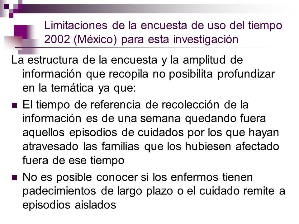 Limitaciones de la encuesta de uso del tiempo 2002 (México) para esta investigación
