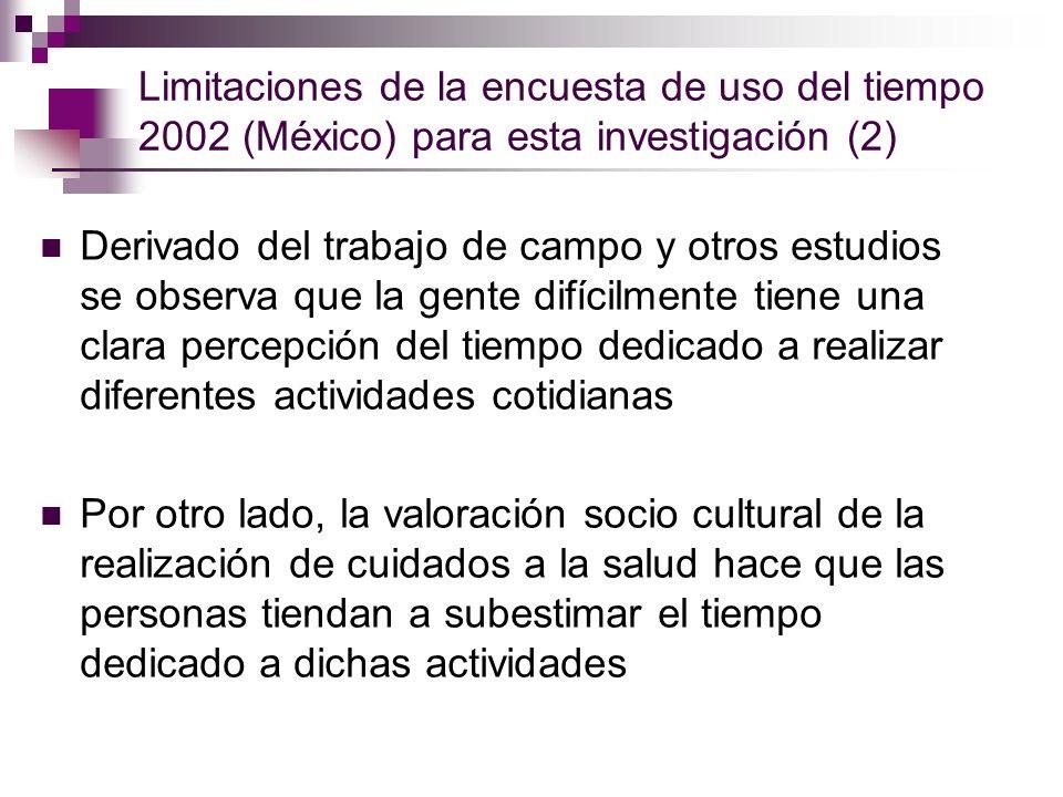 Limitaciones de la encuesta de uso del tiempo 2002 (México) para esta investigación (2)