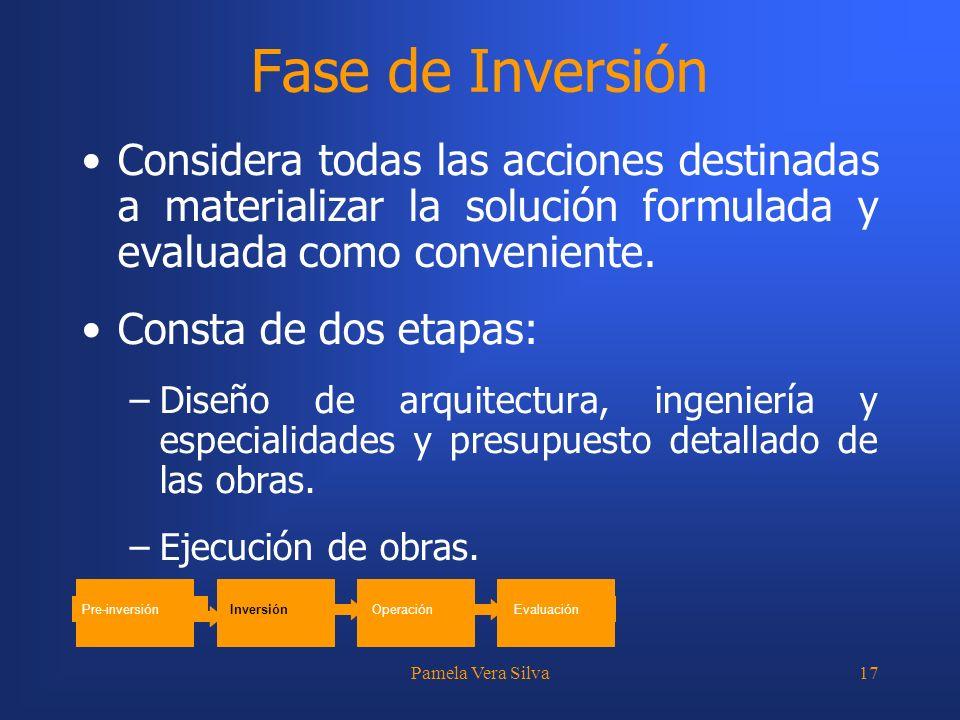 Fase de Inversión Considera todas las acciones destinadas a materializar la solución formulada y evaluada como conveniente.