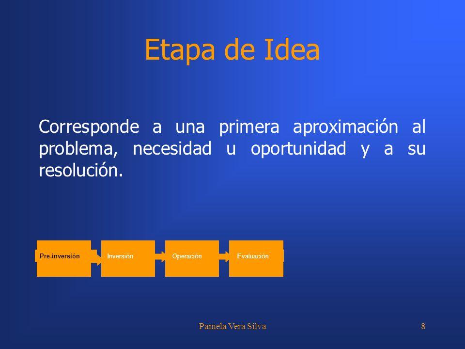 Etapa de Idea Corresponde a una primera aproximación al problema, necesidad u oportunidad y a su resolución.