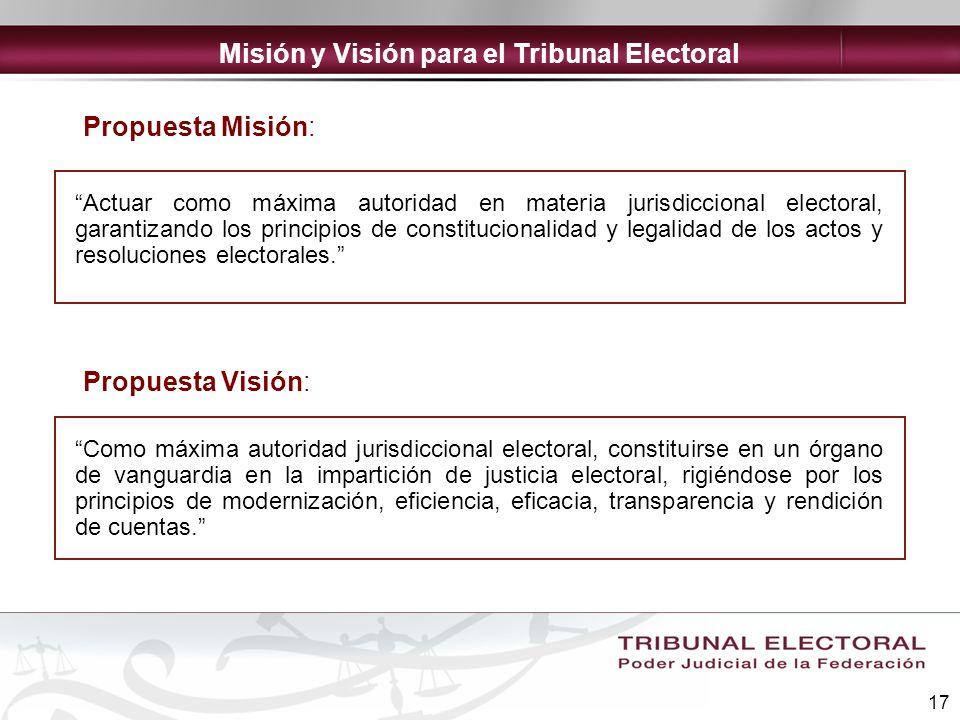 Misión y Visión para el Tribunal Electoral