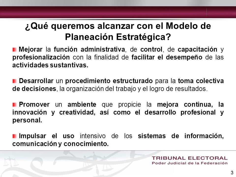 ¿Qué queremos alcanzar con el Modelo de Planeación Estratégica