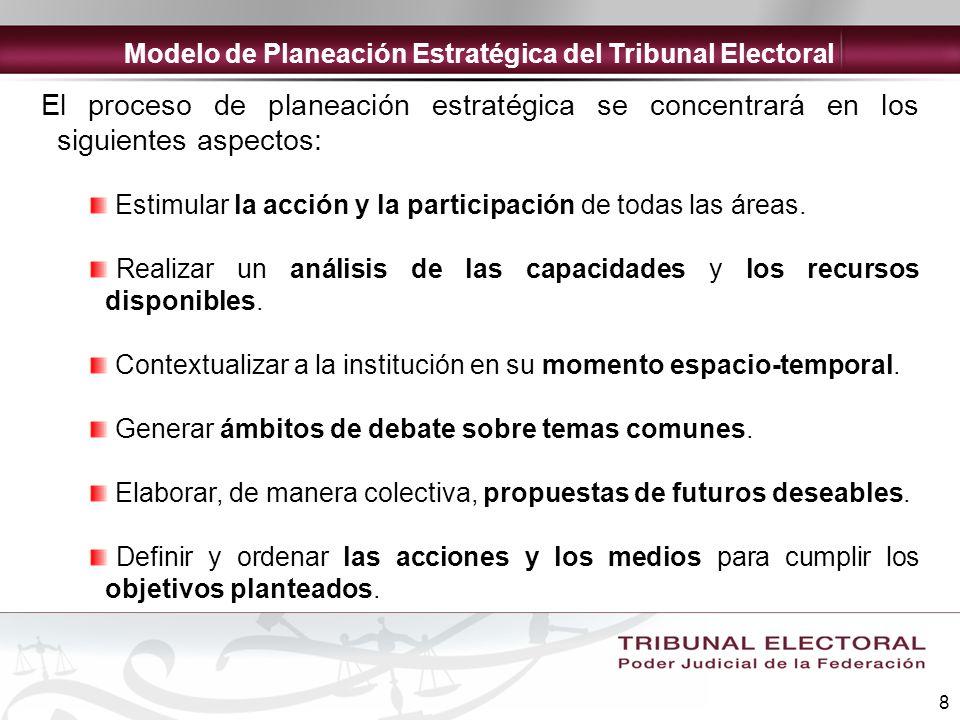 Modelo de Planeación Estratégica del Tribunal Electoral