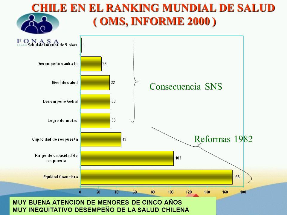 CHILE EN EL RANKING MUNDIAL DE SALUD