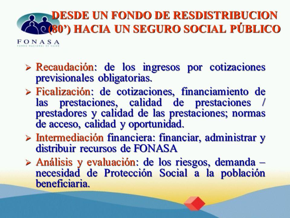 DESDE UN FONDO DE RESDISTRIBUCION (80') HACIA UN SEGURO SOCIAL PÚBLICO