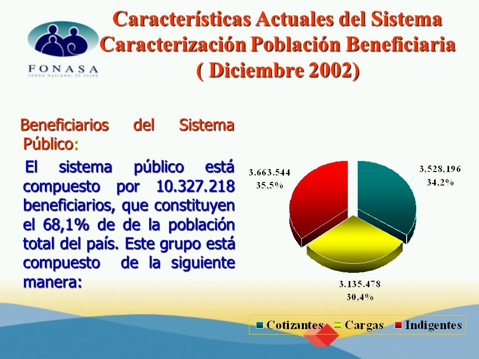 Características Actuales del Sistema Caracterización Población Beneficiaria ( Diciembre 2002)