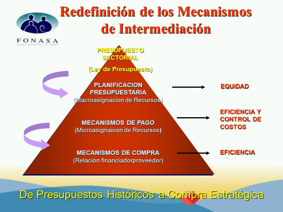 Redefinición de los Mecanismos de Intermediación