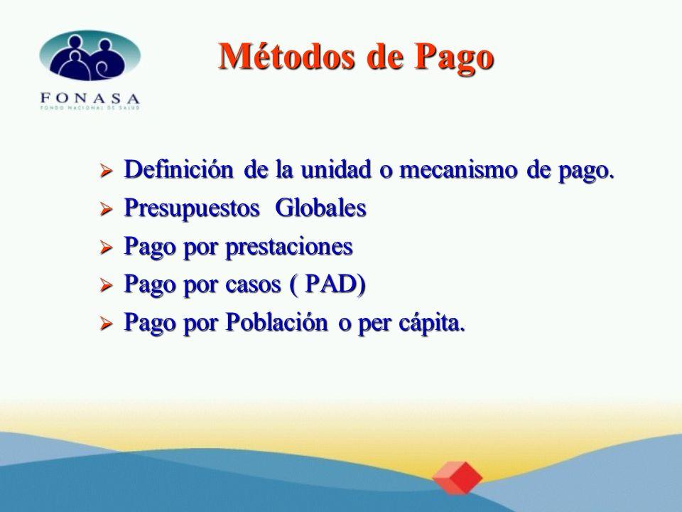 Métodos de Pago Definición de la unidad o mecanismo de pago.