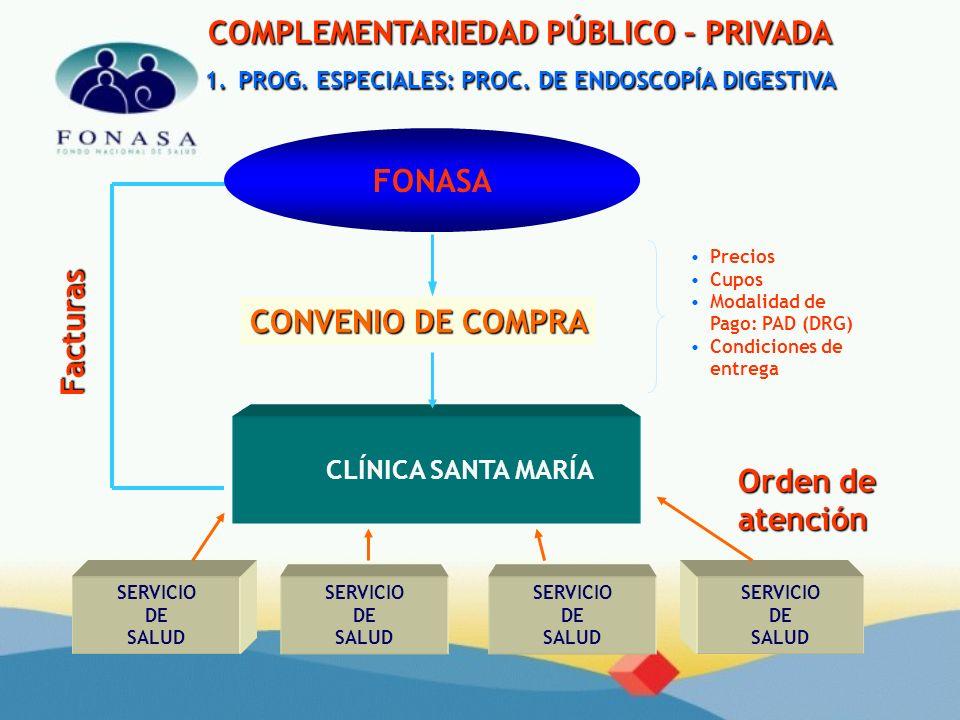 COMPLEMENTARIEDAD PÚBLICO – PRIVADA 1. PROG. ESPECIALES: PROC