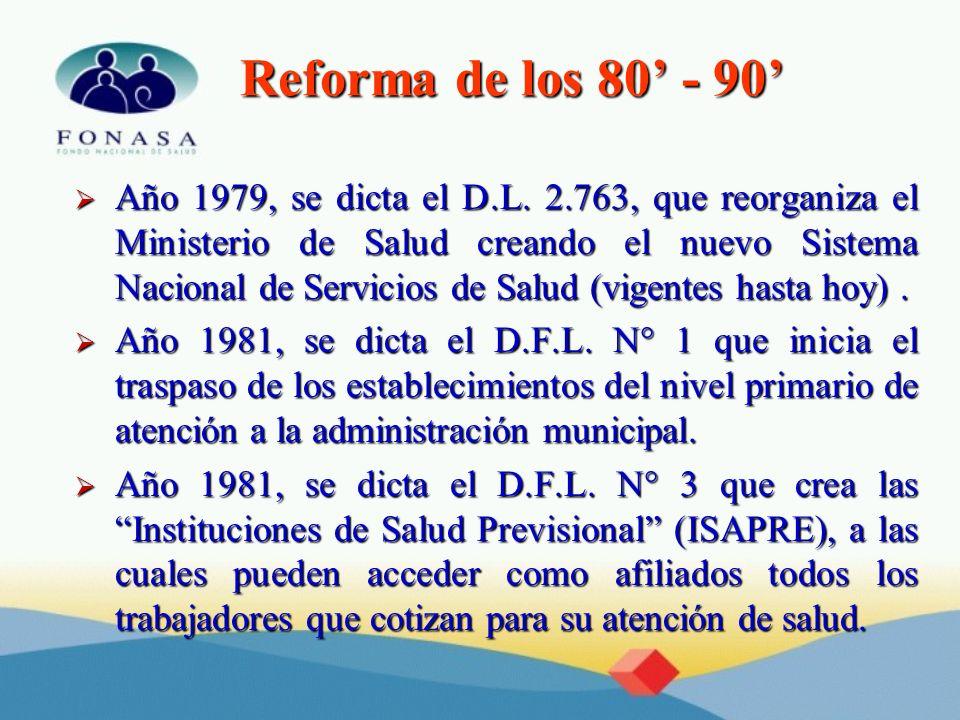 Reforma de los 80' - 90'