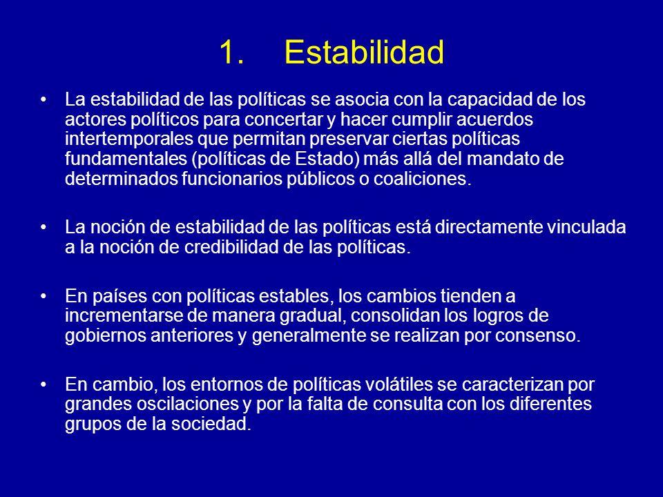 1. Estabilidad