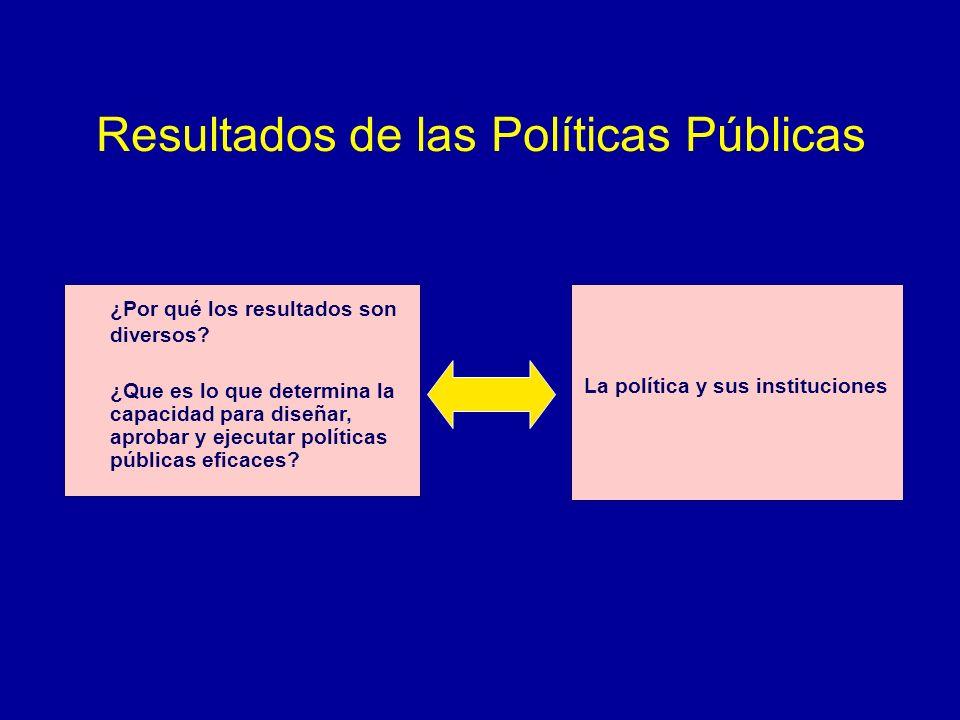 La política y sus instituciones