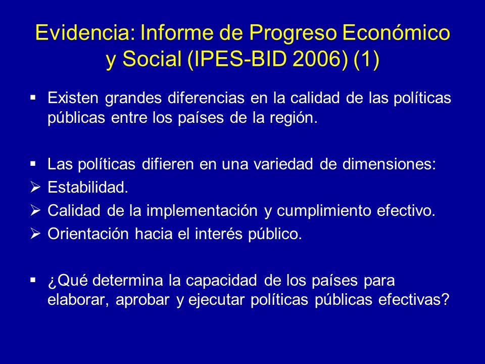 Evidencia: Informe de Progreso Económico y Social (IPES-BID 2006) (1)