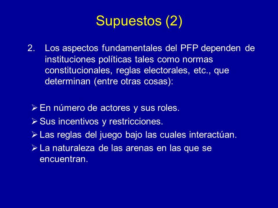 Supuestos (2)