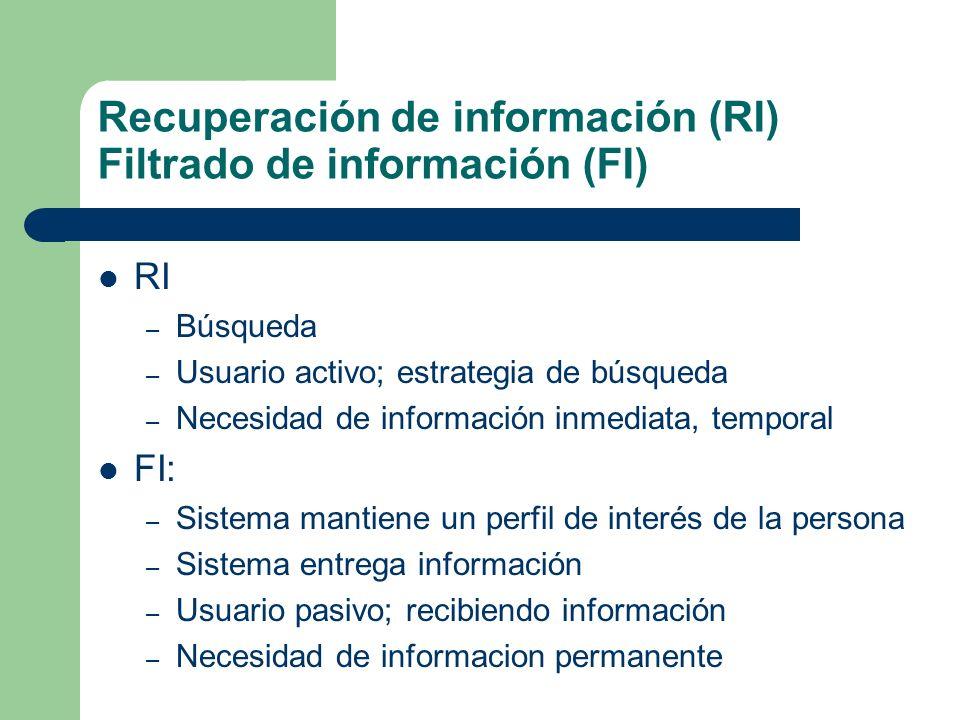 Recuperación de información (RI) Filtrado de información (FI)