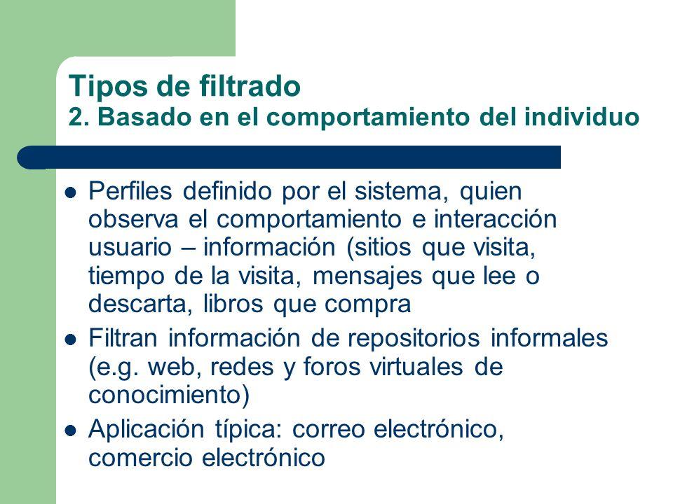 Tipos de filtrado 2. Basado en el comportamiento del individuo