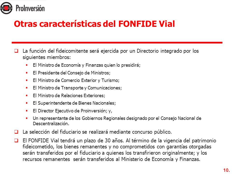 Otras características del FONFIDE Vial