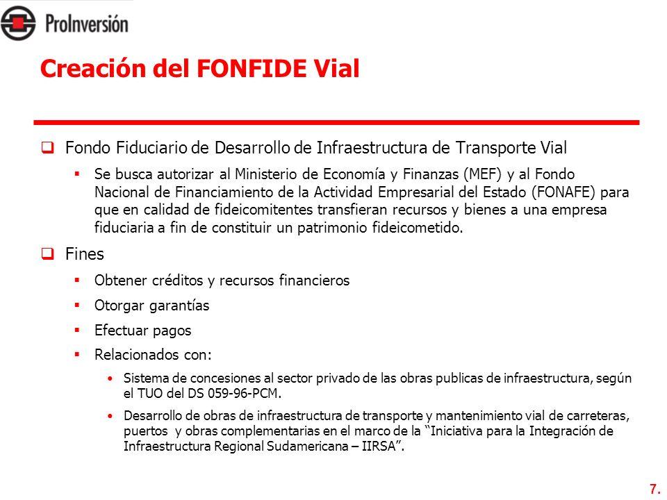 Creación del FONFIDE Vial