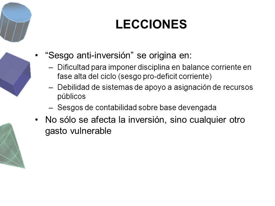 LECCIONES Sesgo anti-inversión se origina en: