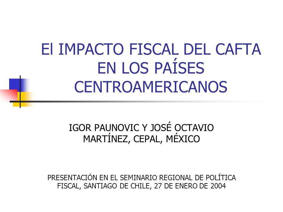 El IMPACTO FISCAL DEL CAFTA EN LOS PAÍSES CENTROAMERICANOS