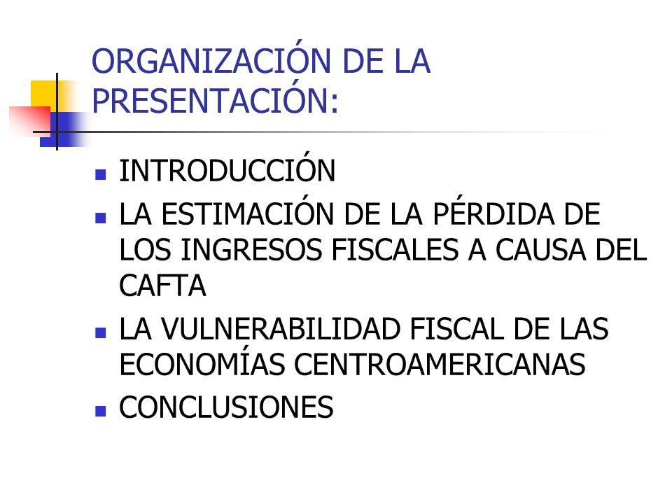 ORGANIZACIÓN DE LA PRESENTACIÓN: