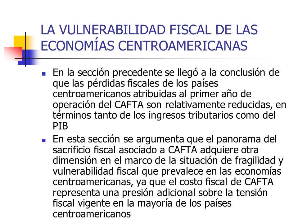 LA VULNERABILIDAD FISCAL DE LAS ECONOMÍAS CENTROAMERICANAS
