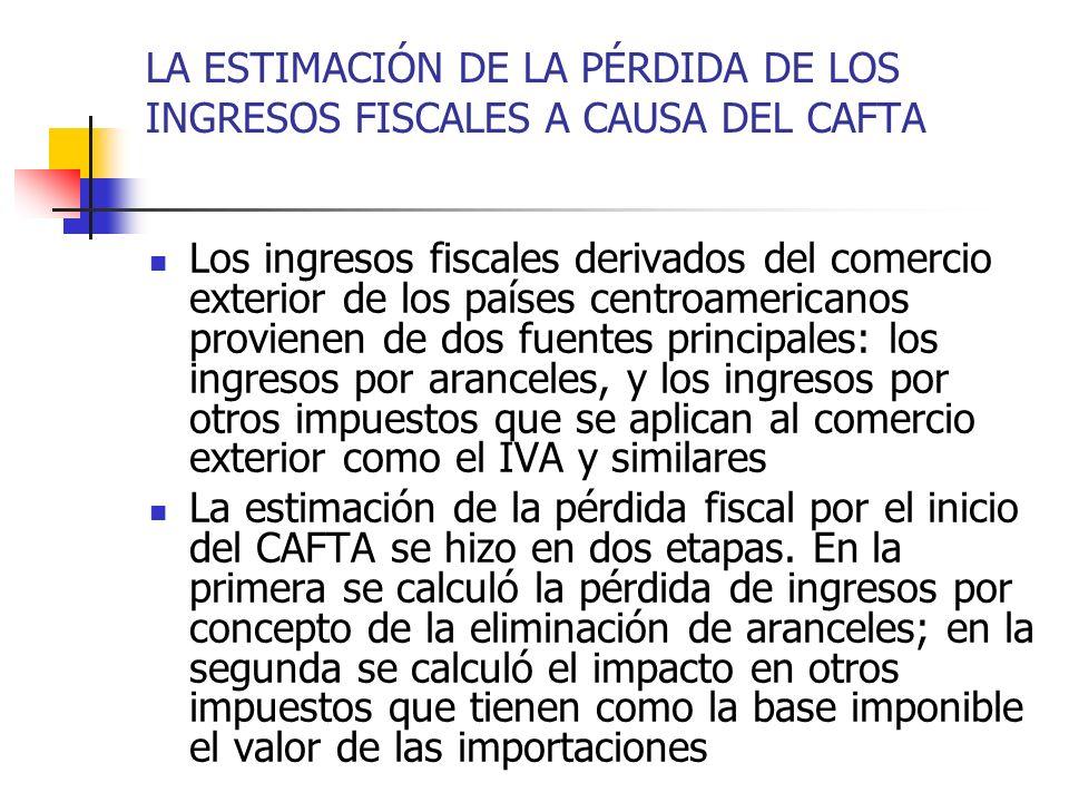 El impacto fiscal del cafta en los pa ses centroamericanos - Calculo de impuestos al comercio exterior ...