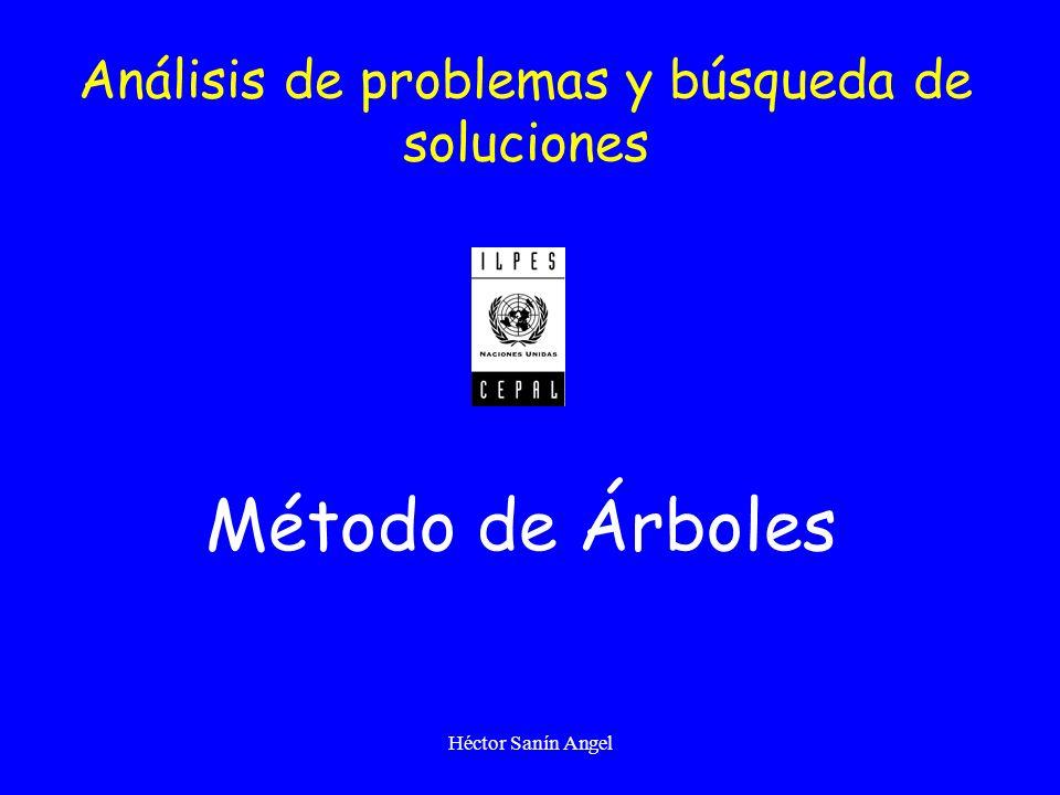 Análisis de problemas y búsqueda de soluciones