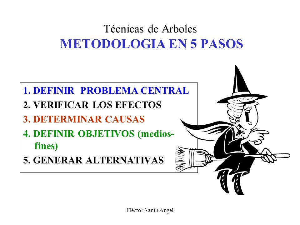 Técnicas de Arboles METODOLOGIA EN 5 PASOS