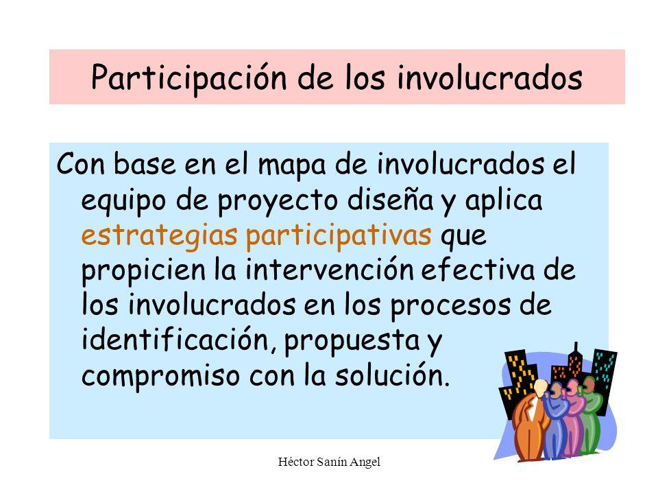 Participación de los involucrados