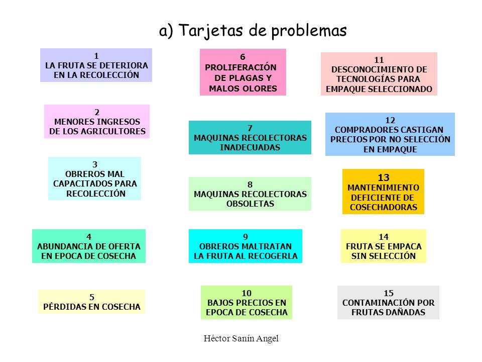a) Tarjetas de problemas