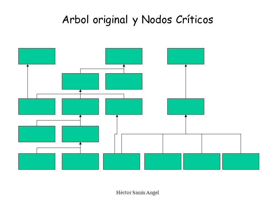 Arbol original y Nodos Críticos
