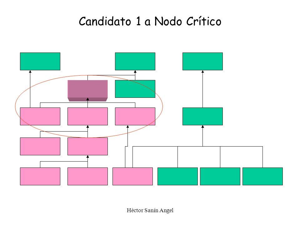 Candidato 1 a Nodo Crítico