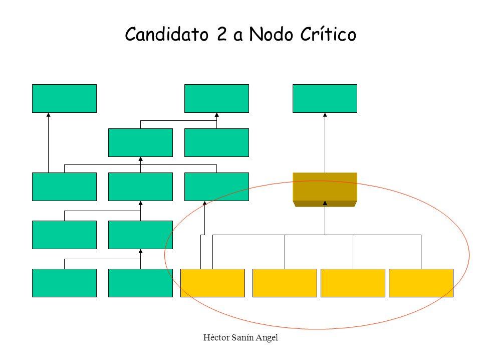 Candidato 2 a Nodo Crítico