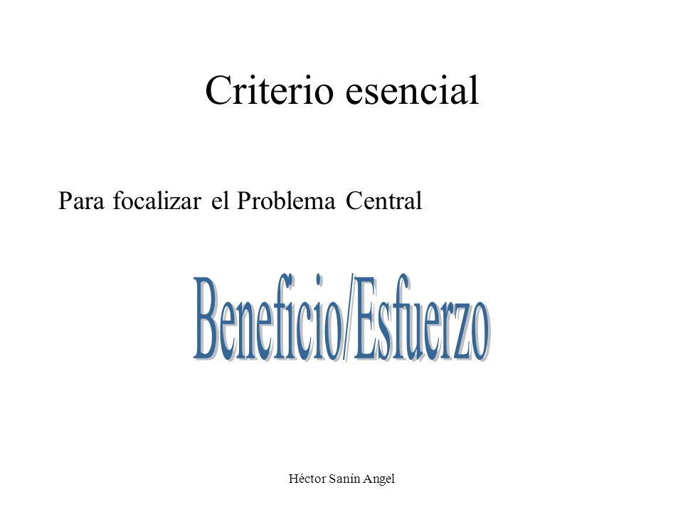 Criterio esencial Beneficio/Esfuerzo